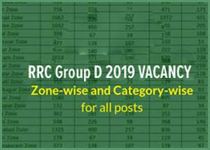 zonewise category