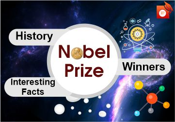 nobel prize history winners 2019 pendulumedu