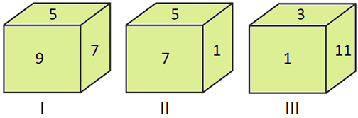 Logical Reasoning Dice Question Solution