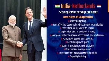 Strategic Partnership on Water