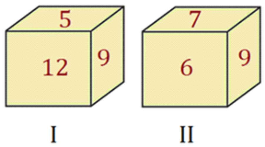 logical-reasoning-solution-09-dec-2019-pendulumedu