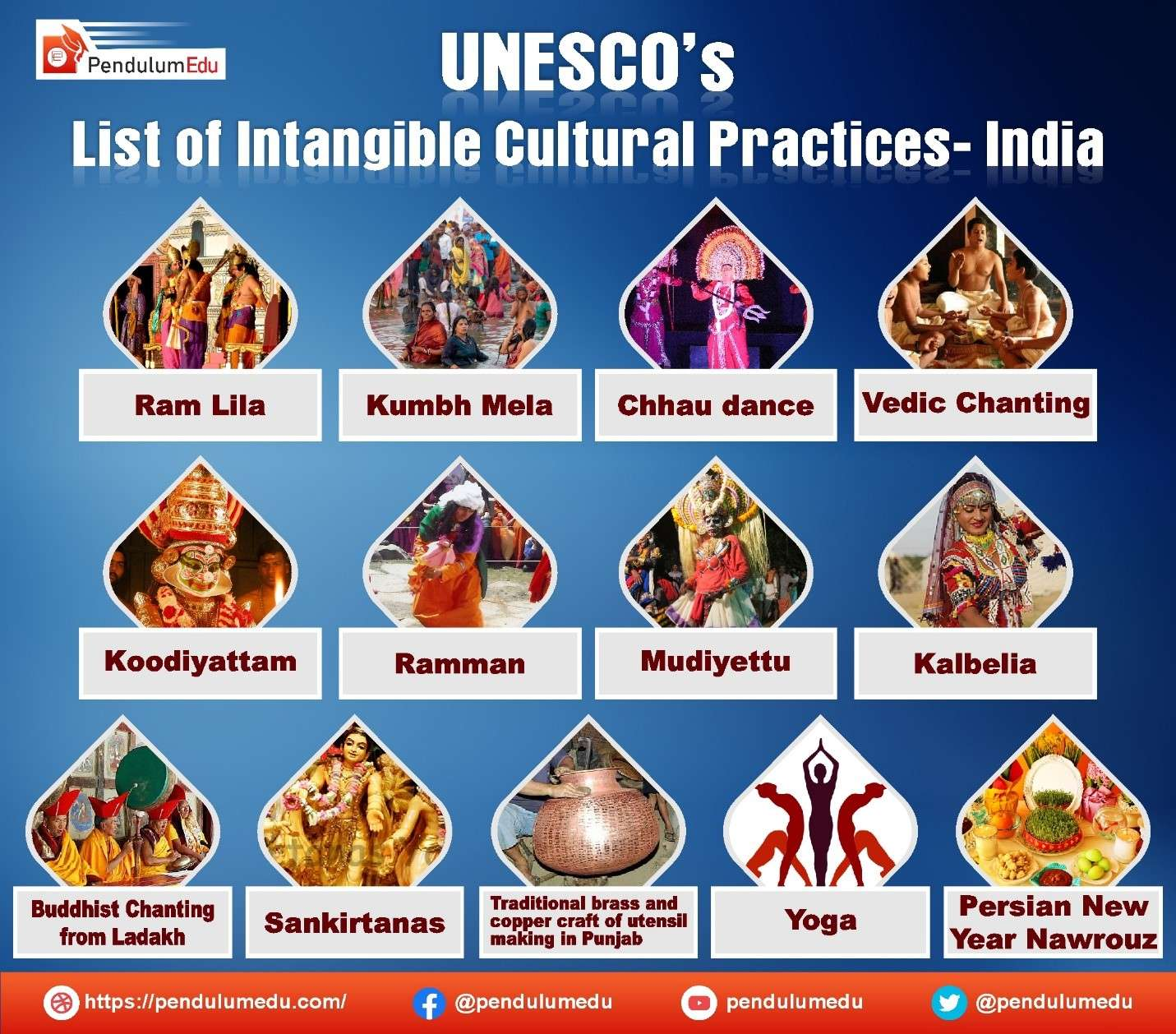 UNESCO List of Intangible Cultural Heritage